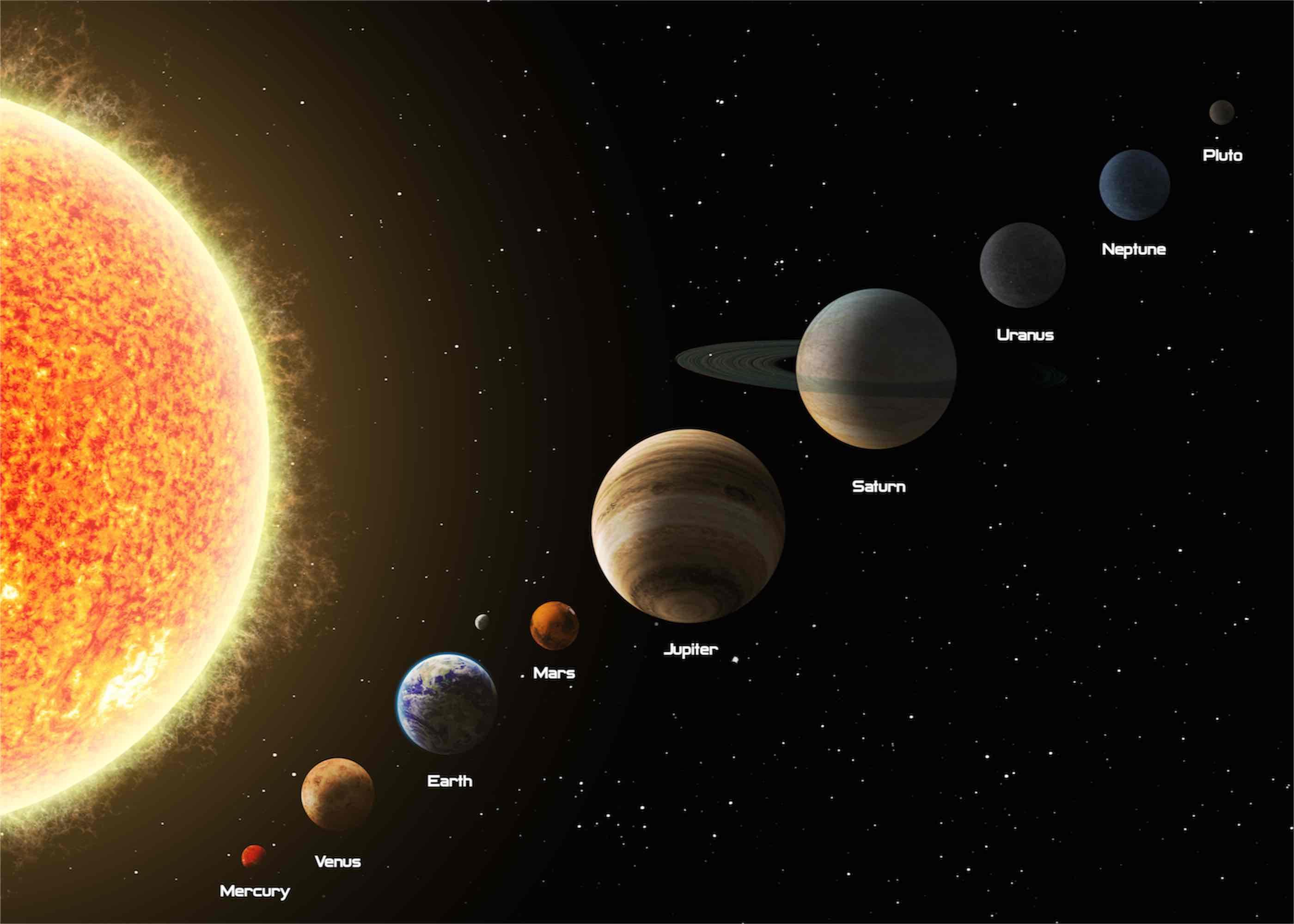 Uzay-Gezegen 29